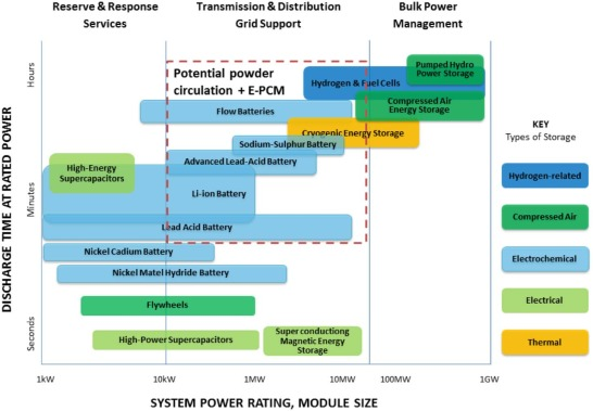 thermal energy system trading llc